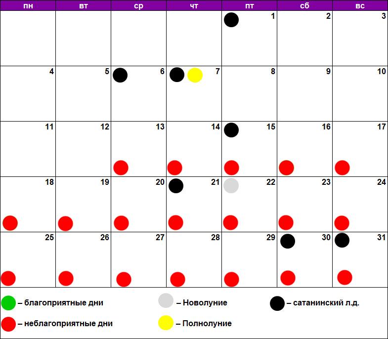 Лунный календарь для пилинга май 2020