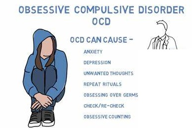 Obsessive Compulsive Disorder - OCD मनोग्रसित बाध्यता विकार Description with Image of an OCD Guy