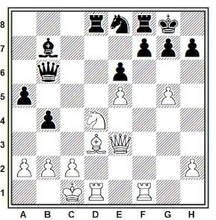 Posición de la partida de ajedrez Anand - Ninov (Baguio, 1987)
