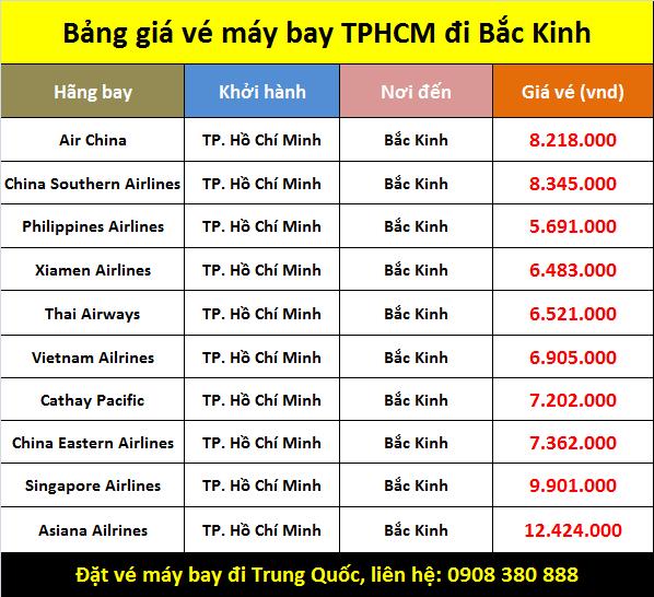 giá vé máy bay TPHCM đi Bắc Kinh