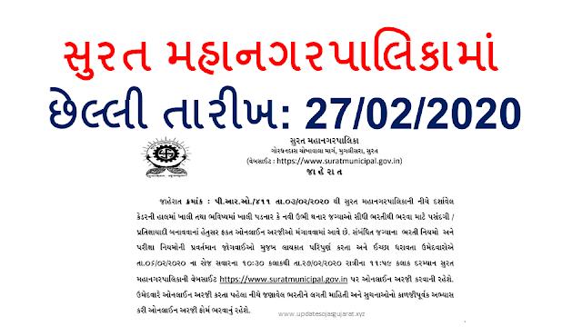 Surat Municipal Corporation (SMC) Recruitment 2020 – 09 Posts