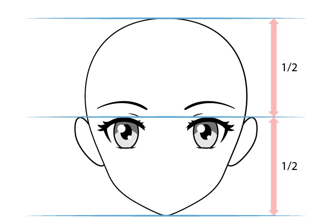 Penempatan vertikal mata anime wanita