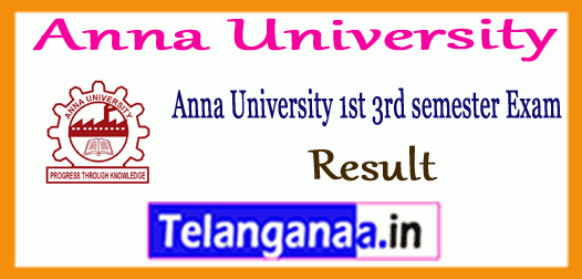 Anna University MBA 1st 3rd semester Exam Result