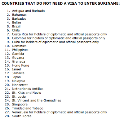 The Suriname Visa Struggle Attempted