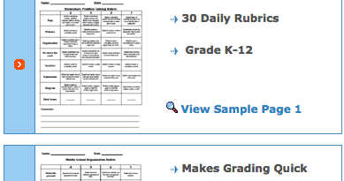 Some Handy Resources of Pre-made Rubrics for Teachers