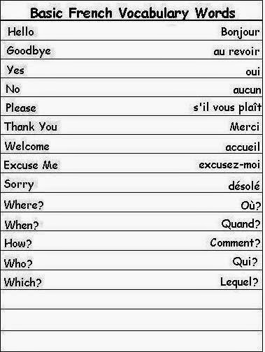 English In Italian: Learn French Language: Learn Basic French Vocabulary And