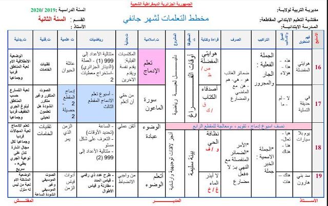 التوزيع الشهري لشهر جانفي السنة الثانية ابتدائي الجيل الثاني