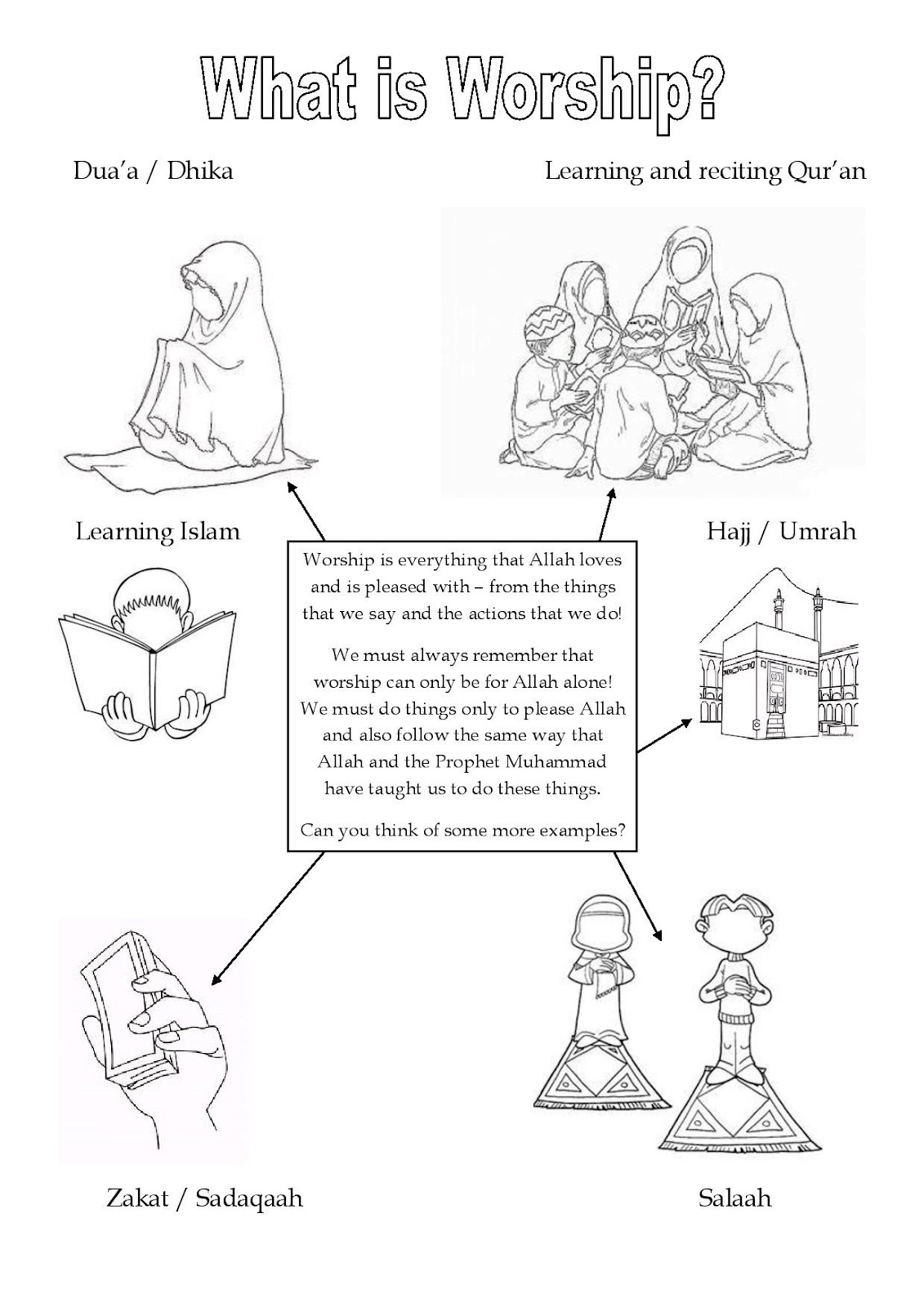 Islamic Crafts And Lesson Plans For Kids Great For