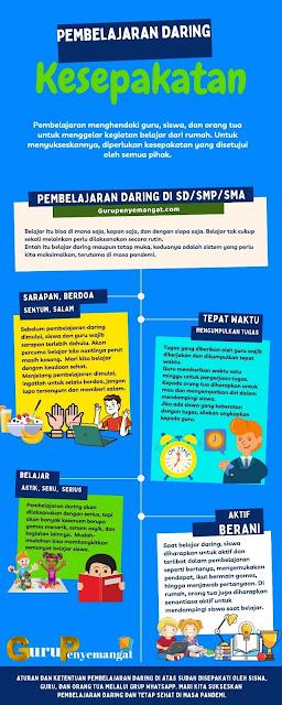 Rancangan Kesepakatan Kelas Pembelajaran Daring di Masa Pandemi