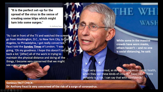 Genioux FACT CHECK:  Dr. Anthony Fauci is very concerned of the risk of a surge of coronavirus