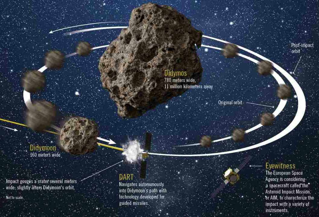 क्षुद्रग्रह छोटे सौर मंडल निकाय हैं