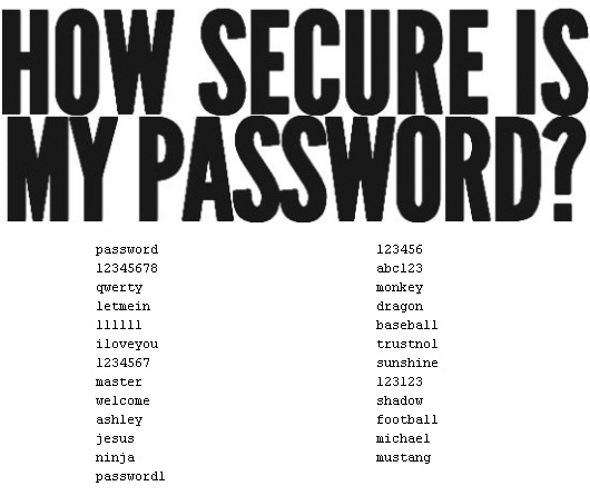 Worst password of 2012, Have you ever used one of these ?