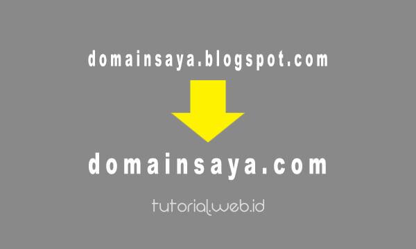 Apa Itu Custom Domain Blogger - Tutorial.web.id.jpg