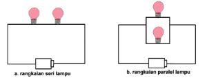 kunci jawaban kelas 6 tema 3 halaman 3,4,5,6,7,8