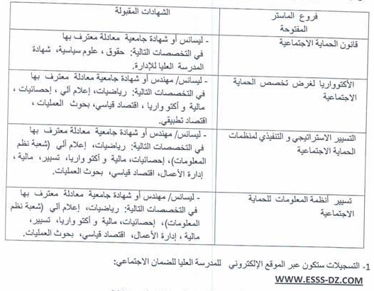 فتح التسجيلات في موقع المدرسة العليا للضمان الاجتماعي 2020 / 2021