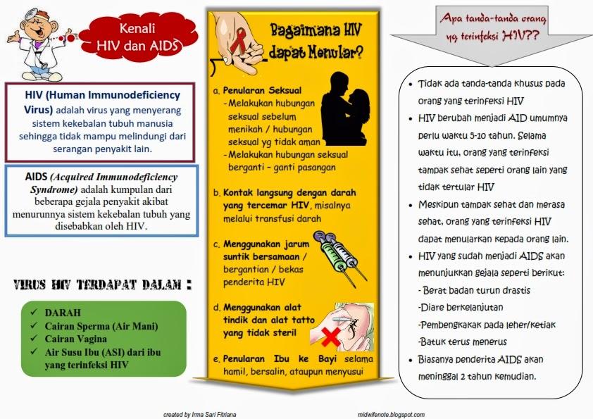 Materi Penyuluhan : Perawatan Pasien Penyakit Jantung Koroner di Rumah + Leaflet