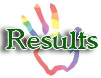RDVV Result 2020