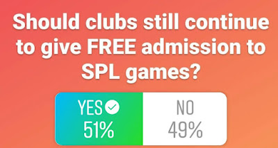 A poll on BoLASEPaKO.com's IG story on free admission