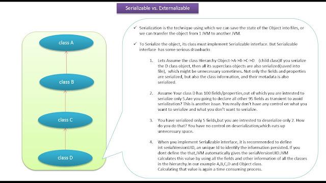 JAVA EE: Java Tutorial : Java IO (Java serializable vs