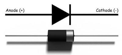 Symbol dioda