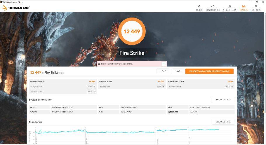 Benchmark 3DMark Fire Strike Asus ZenBook Pro Duo UX581