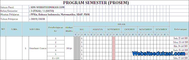 Promes Kelas 3 SD/MI Kurikulum 2013 Revisi 2019