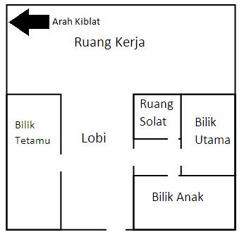 Image Result For Denah Istora