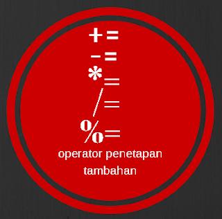 Belajar Java Pemula-Memahami Operator Penetapan Tambahan