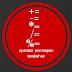 Belajar Java Dasar Operator Penetapan Tambahan Untuk Pemula