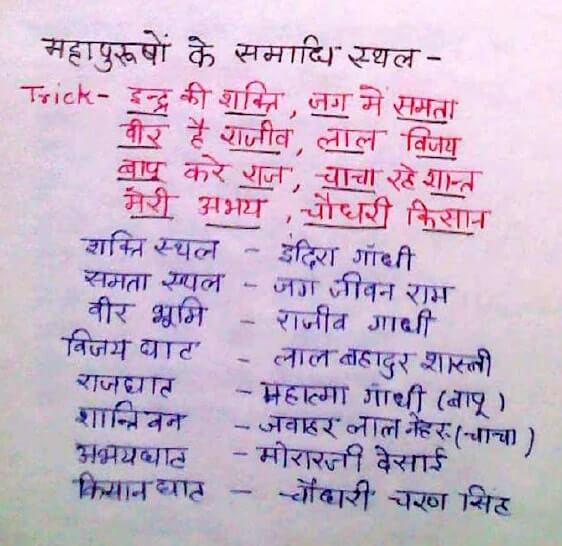 Ankur Yadav General Knowledge Gk Tricks — Ezgame