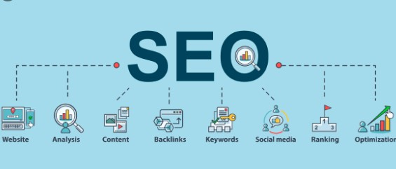 How to make effective on-page SEO optimization for the Website