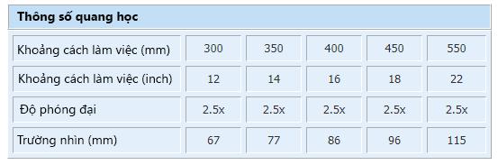 Thông số kỹ thuật Kính lúp phẩu thuật 2.5x Zeiss EgeMag Smart