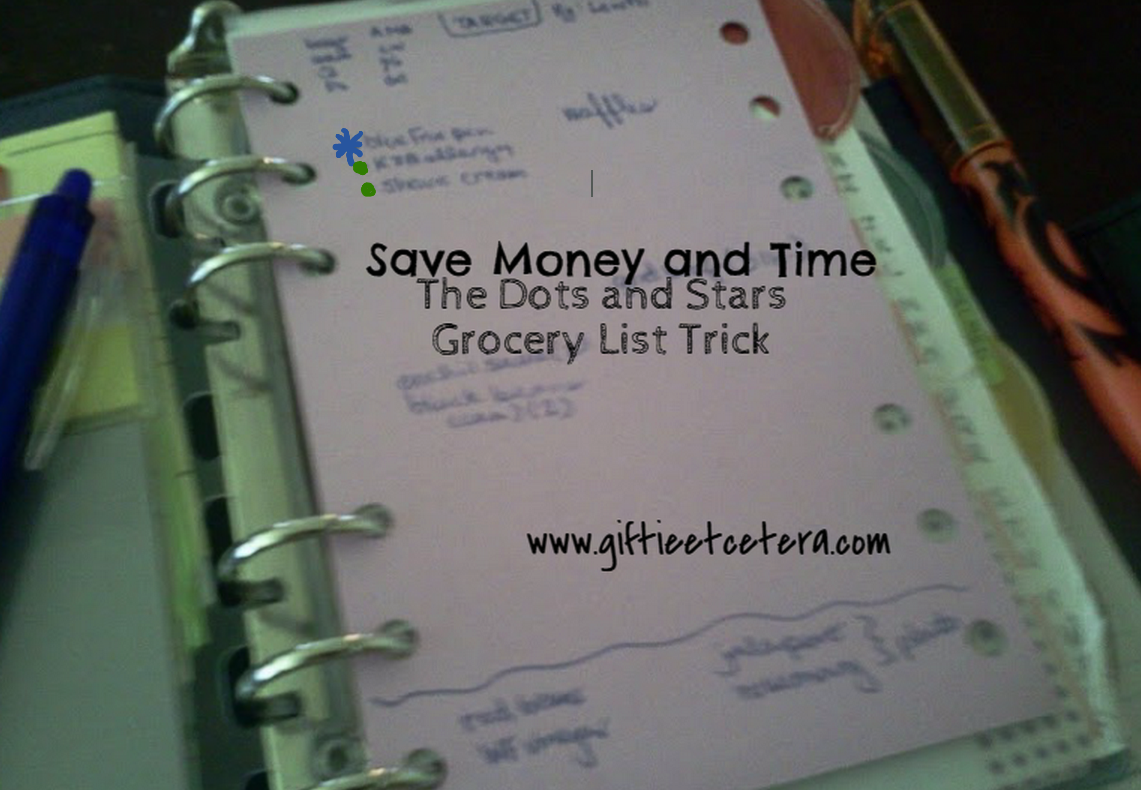 budget, grocery list