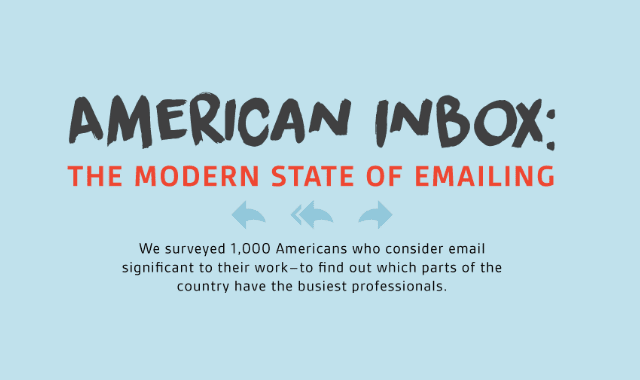 American Inbox: The Modern State Of Emailing