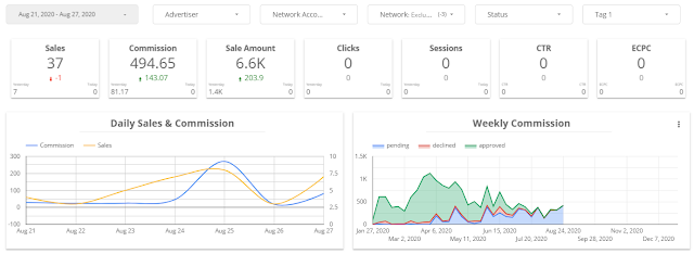 wecantrack affiliate dashboard