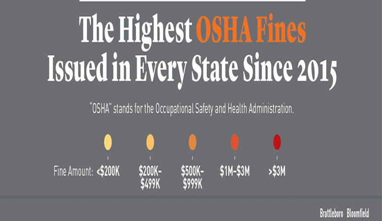 The Worst OSHA Violations in Every State Since 2015 #Infographic