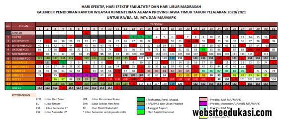 Kalender Pendidikan Madrasah Jawa Timur 2020 2021 Websiteedukasi Com