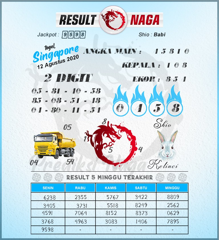 syair sgp result naga 12 agustus 2020