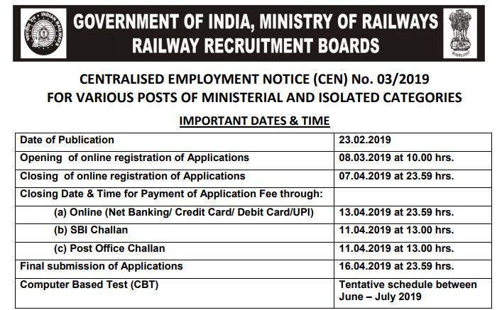 रेलवे भर्ती 2020 - सभी श्रेणियों के लिए रेलवे नौकरियां