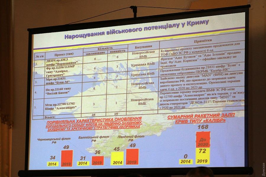 МРК Інгушетія здійснив тестовий пуск Калібра