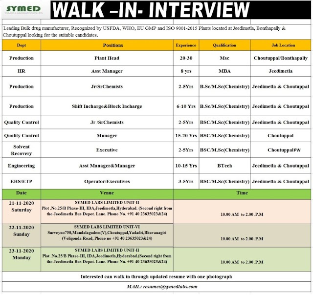 Symed Labs | Walk-in interview for Multiple departments on 21, 22 &23 Nov 2020