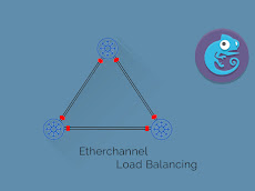 EtherChannel Cisco - GNS3
