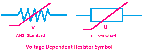 Voltage Dependent Resistor Symbol, symbol of voltage dependent resistor