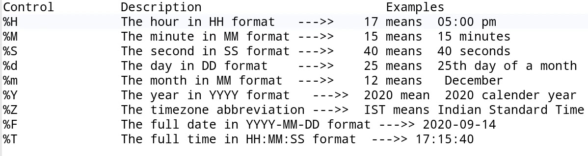 date commands examples in Linux