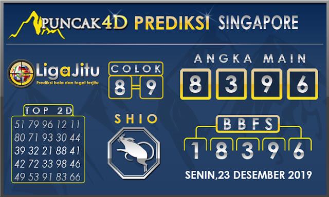 PREDIKSI TOGEL SINGAPORE PUNCAK4D 23 DESEMBER2019