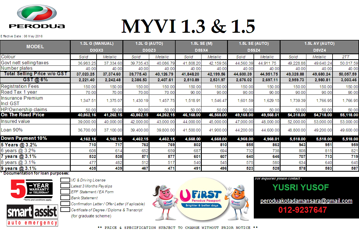 Perodua Lancar Myvi Terbaru Myvi Advance 2 Tone Colour
