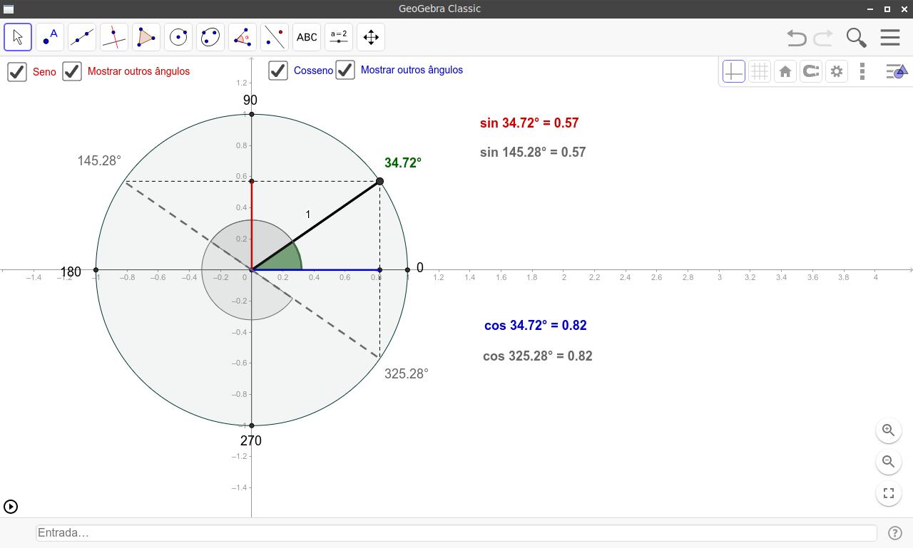 Aula sobre ciclo trigonométrico: GeoGebra