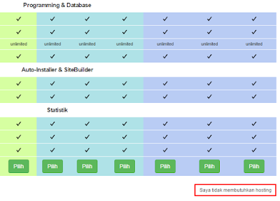 Tutorial Cara Membeli Domain di RumahWeb 5