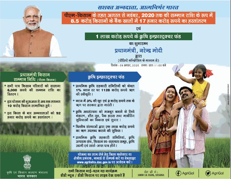 Pm Kisan 6th Installment News August November Jan Dhan Khata Rs 6000