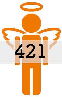 エンジェルナンバー 421